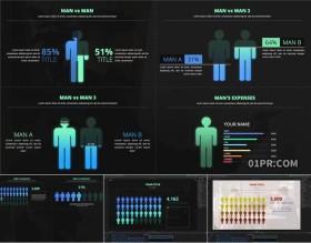 FCPX模板 6组男性人群人口数据统计信息图表 FCPX插件